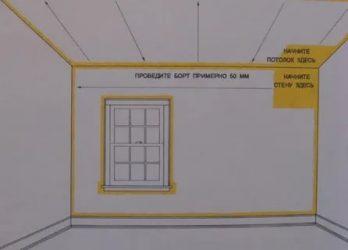 Как рассчитать площадь комнаты, пола, потолка и стен