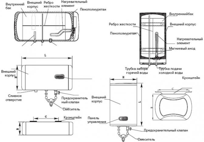 Водонагреватель аристон на 30, 50, 80 и 100 литров: инструкция по эксплуатации