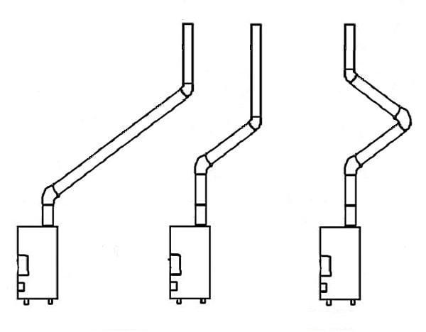 Буржуйка своими руками: эффективные устройства и особенности эксплуатации печи с максимальным кпд