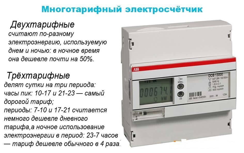 Трёхтарифный счетчик электроэнергии: тарифы по времени, выгоден ли он