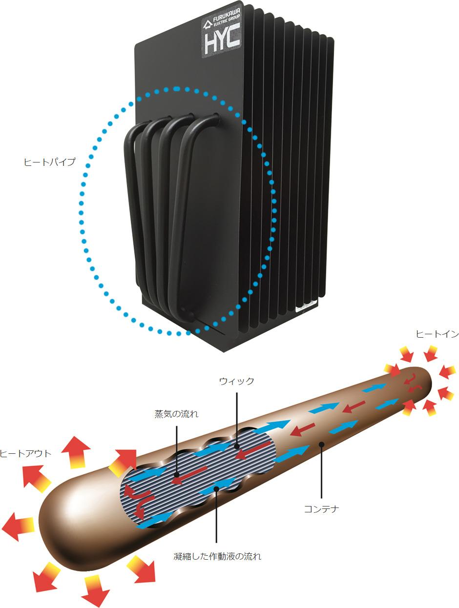 Буферная емкость (теплоаккумулятор) для системы отопления