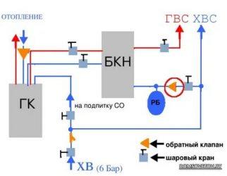 Обратный клапан для отопления: схема подключения, виды и рекомендации по эксплуатации