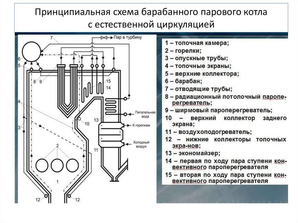 Иванова е.с. поверочный расчет парового котла - файл n1.docx