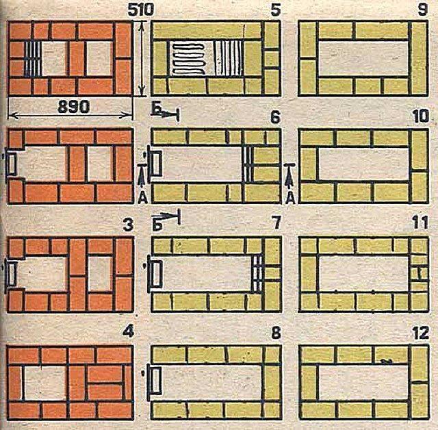 Схемы кладки печей своими руками: материалы и технология возведения конструкций с плитой