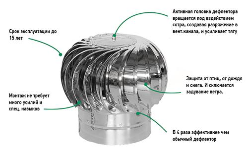 За и против дефлектора на дымовую трубу