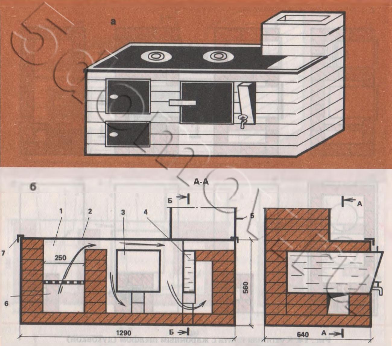 Печь из кирпича своими руками: схемы, кладка, чертежи с порядовкой и прочее+ видео