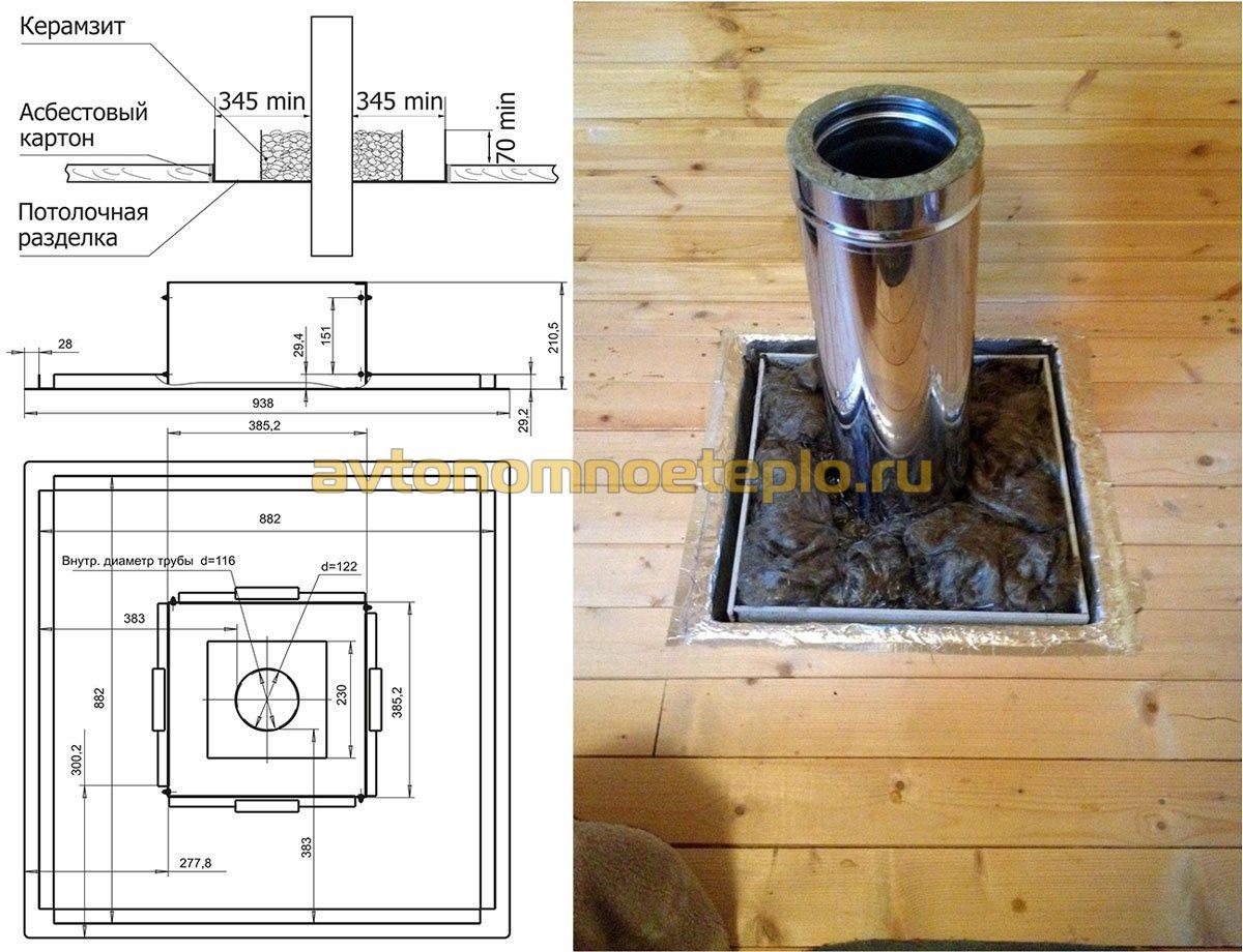 Проход трубы через потолок: разделка печной трубы  в бане, как сделать, провести, изоляция