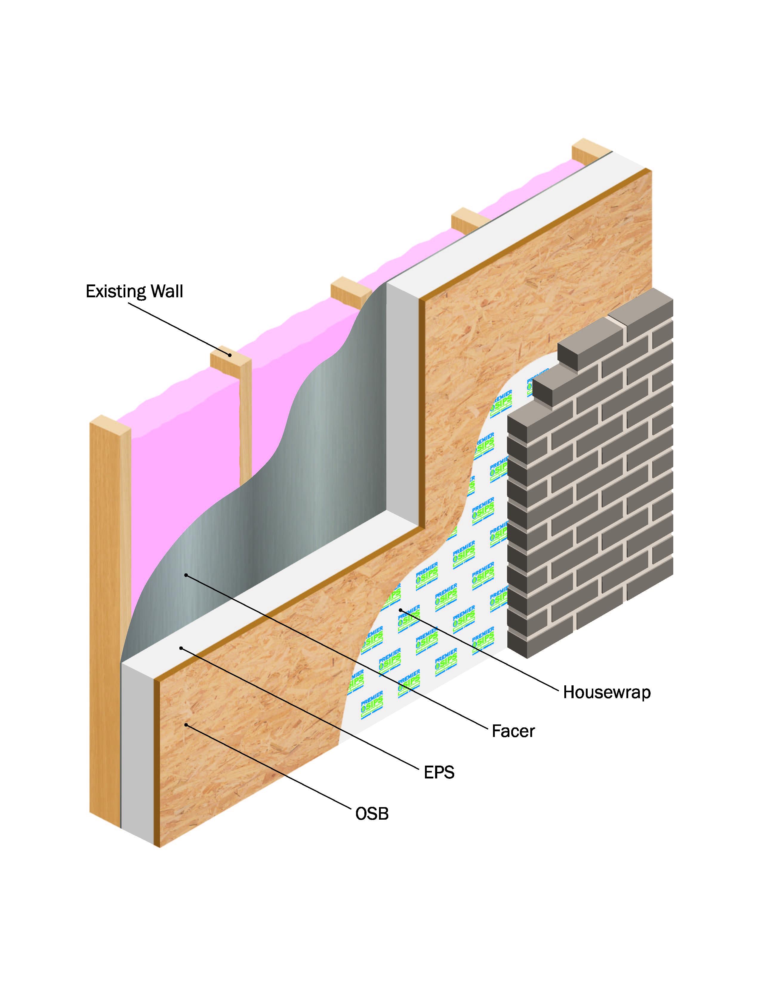 Стоит ли строить дом из sip-панелей?