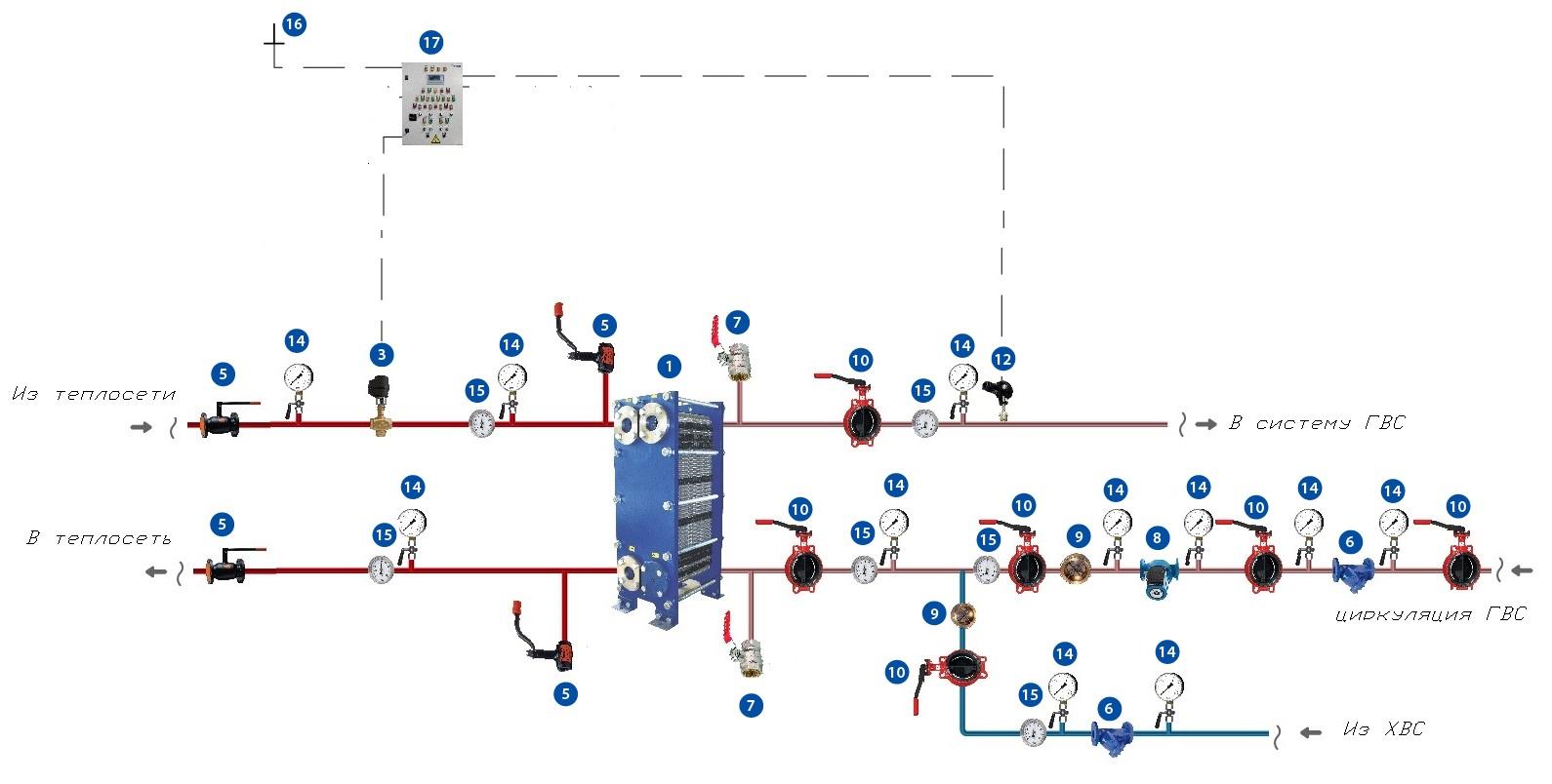 Расчёт и подбор теплообменника гвс(горячего водоснабжения)