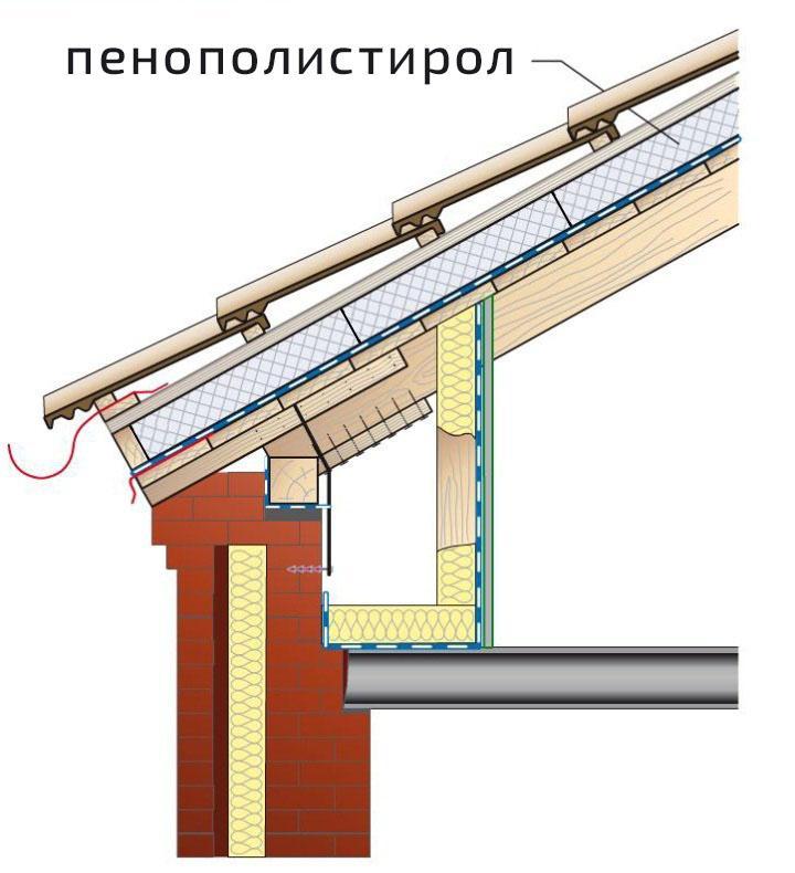 Утепление крыши пенопластом. как утеплить крышу пенопластом: пошаговая инструкция. статья рассказывает о методах утепления мансардной и пологой крыши пенопластоминформационный строительный сайт |