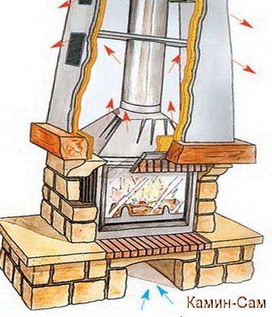 Дровяные печи-камины длительного горения для дачи: инструкция по созданию своими руками