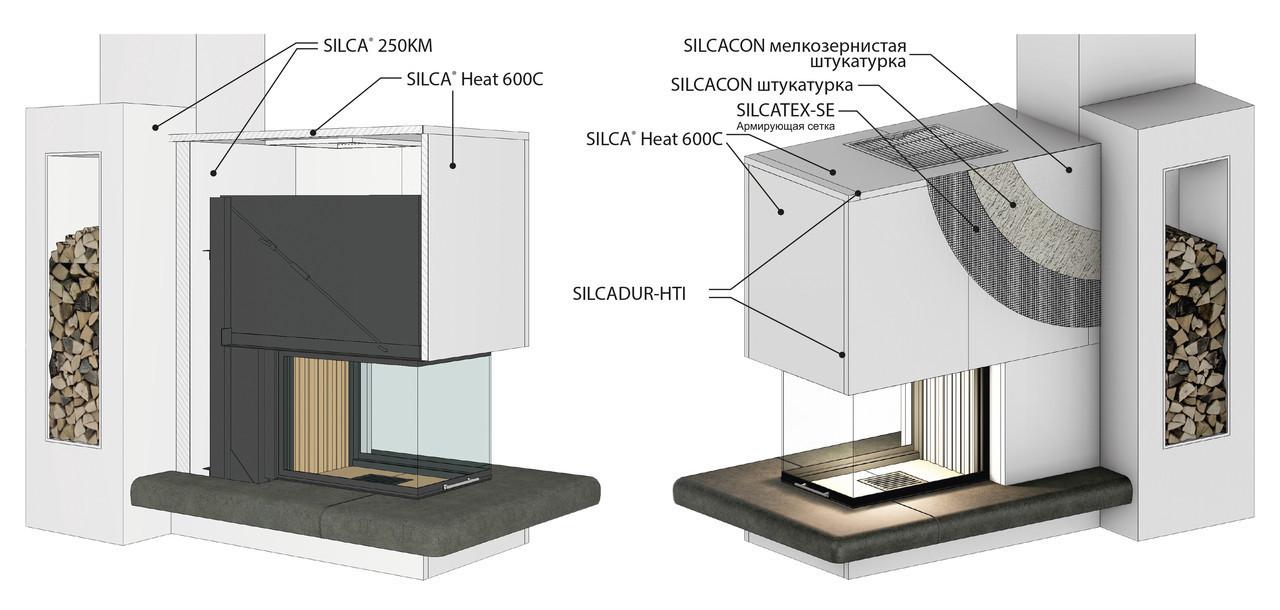 Негорючая теплоизоляция для стальных дымоходов выбрать