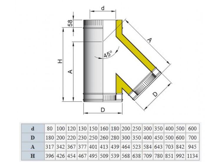 Как сделать дымоход из стальной трубы своими руками: устройство, монтаж сэндвич-конструкции, инструкция с фото и видео