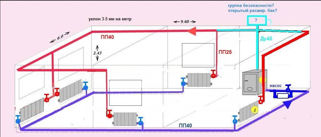 Отопление частного дома своими руками. схемы. виды систем