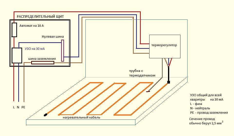 Теплый водяной пол своими руками от газового котла в доме: как правильно подключить в квартире, грамотная схема подключения к системе отопления