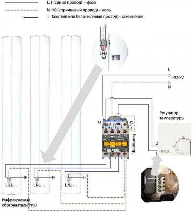 Терморегулятор для инфракрасного обогревателя — как подключить своими руками
