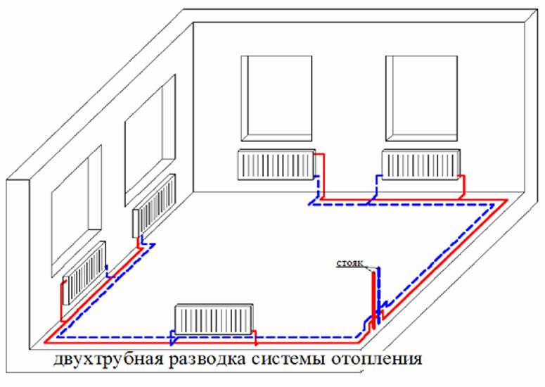 Автономное отопление в многоквартирном доме плюсы и минусы, нужно ли разрешение на установку системы в квартире