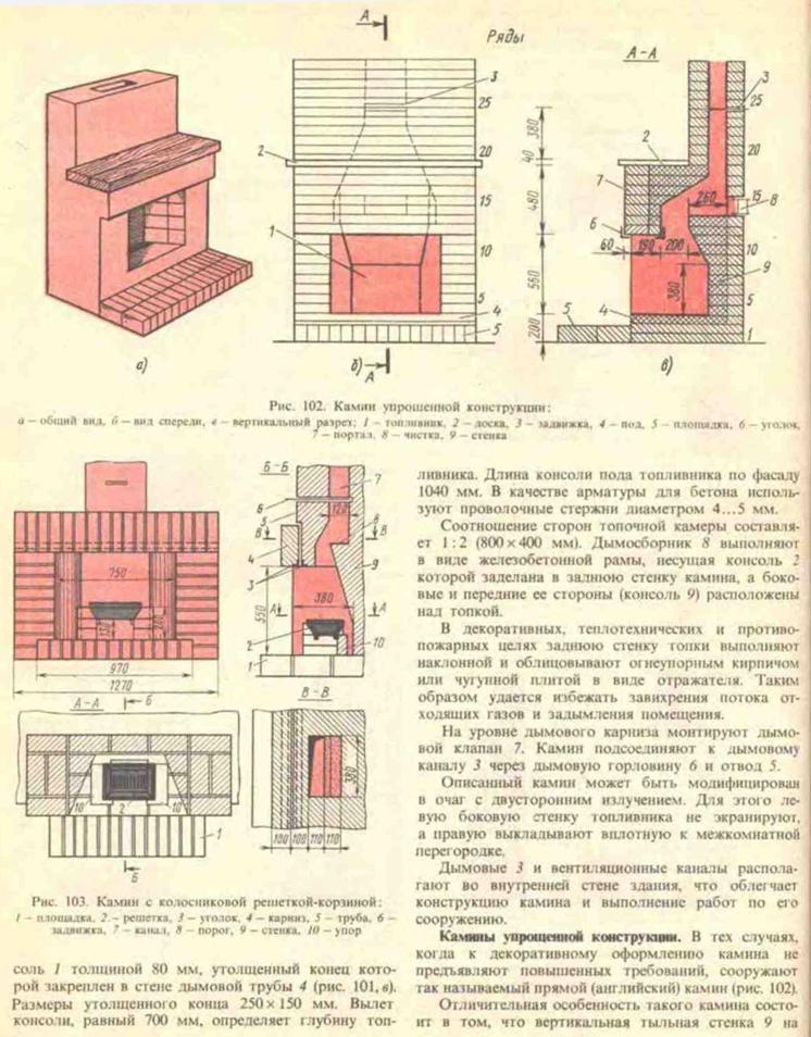 9 советов по выбору электрокамина | строительный блог вити петрова