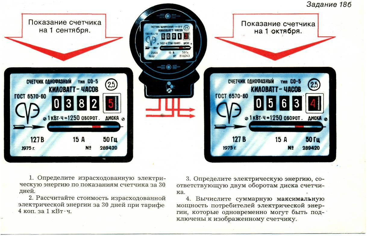 Снимаем показания со счетчика электроэнергии: правила, рекомендации, особенности