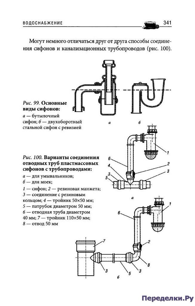 Как собрать слив для раковины: инструктаж по установке слива с переливом