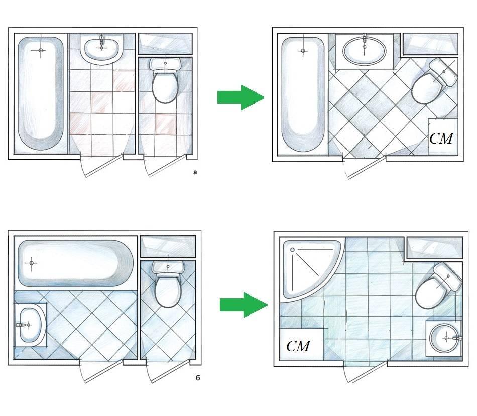 Как сделать совмещенный санузел из раздельного своими руками – планировка совмещенного санузла и рекомендации.