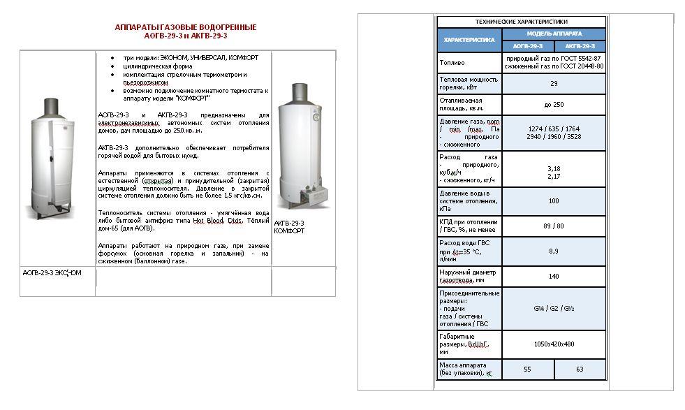 Котлы аогв и акгв, газовые отопительные