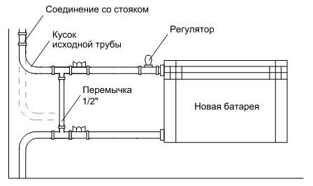 Замена труб отопления: как, когда и из какого материала?