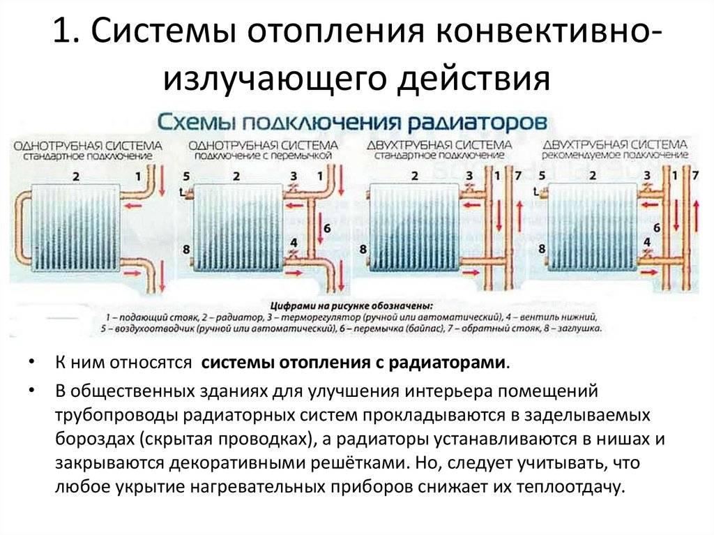 Чем отличается обычный электрический конвектор от инверторного