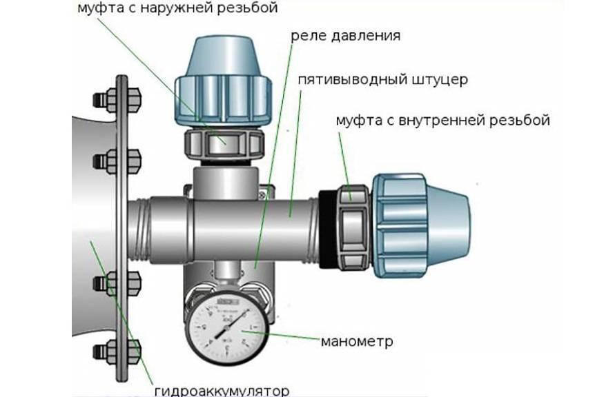 Как подключить гидроаккумулятор своими руками