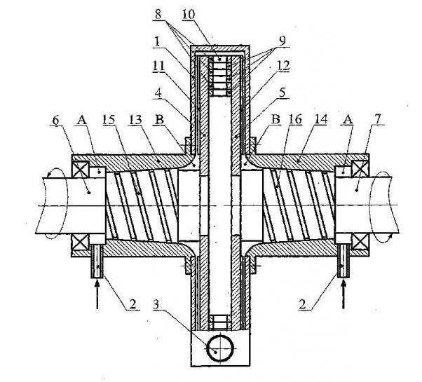 Как выбрать эффективный вихревой теплогенератор, обзор характеристик и моделей