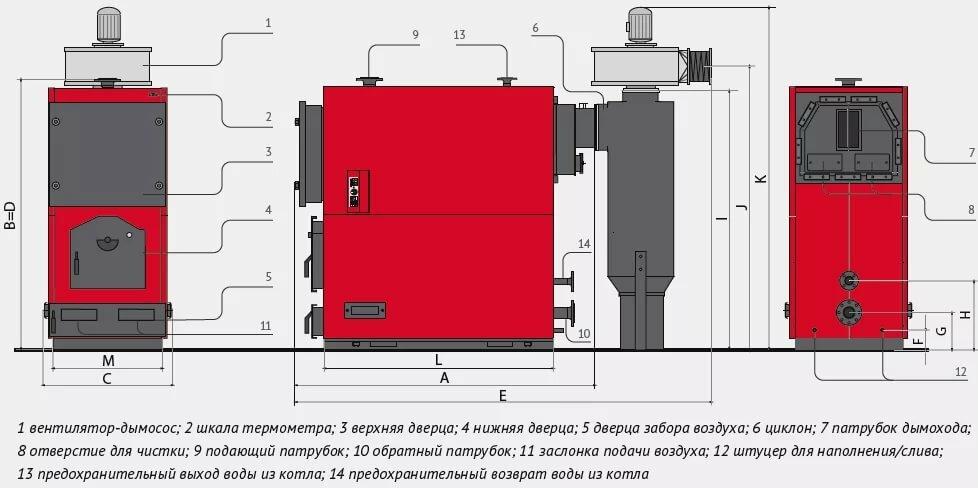 Топ-9 лучших твердотопливных котлов длительного горения с водяным контуром: рейтинг 2019-2020 года, технические характеристики
