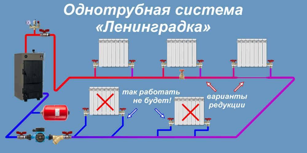 Ленинградская система отопления частного дома: схема, плюсы и минусы