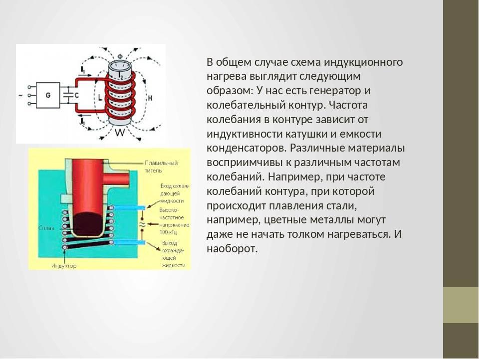 Индукционный котел отопления своими руками - несколько вариантов для частного дома
