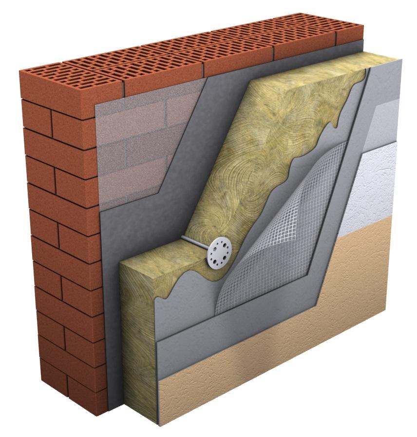 Теплоизоляция технониколь для стен, пола, кровли и фасада