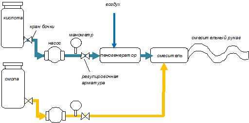 Пеноизол и мипора достоинства, недостатки, где применяются
