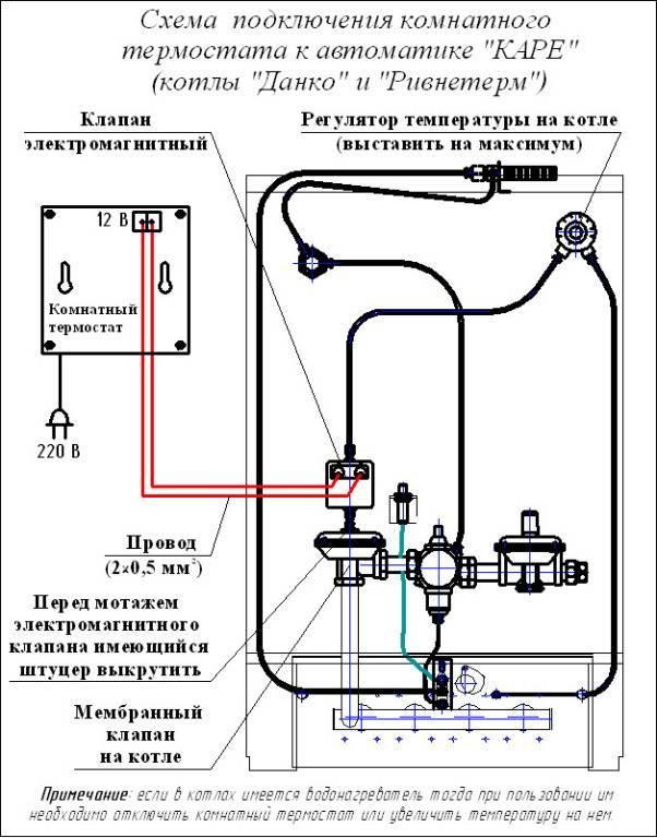 Терморегулятор для котла отопления: виды, конструкция, принцип работы