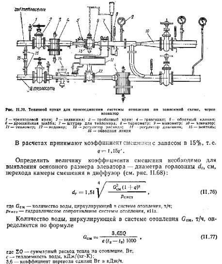 Элеваторный узел отопления