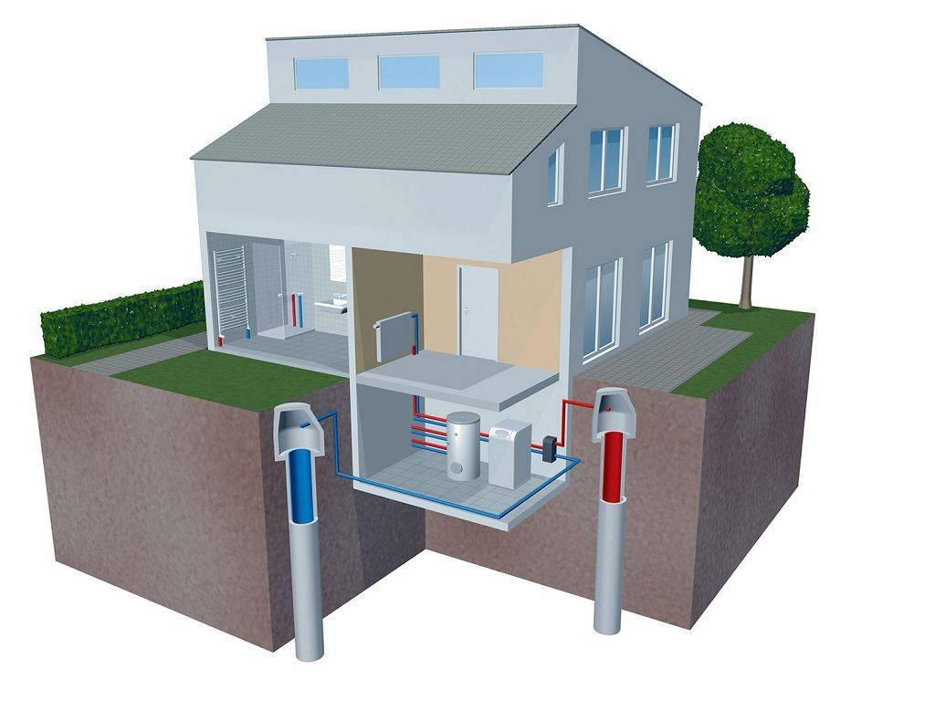 Геотермальное отопление: особенности, плюсы и минусы, принцип работы