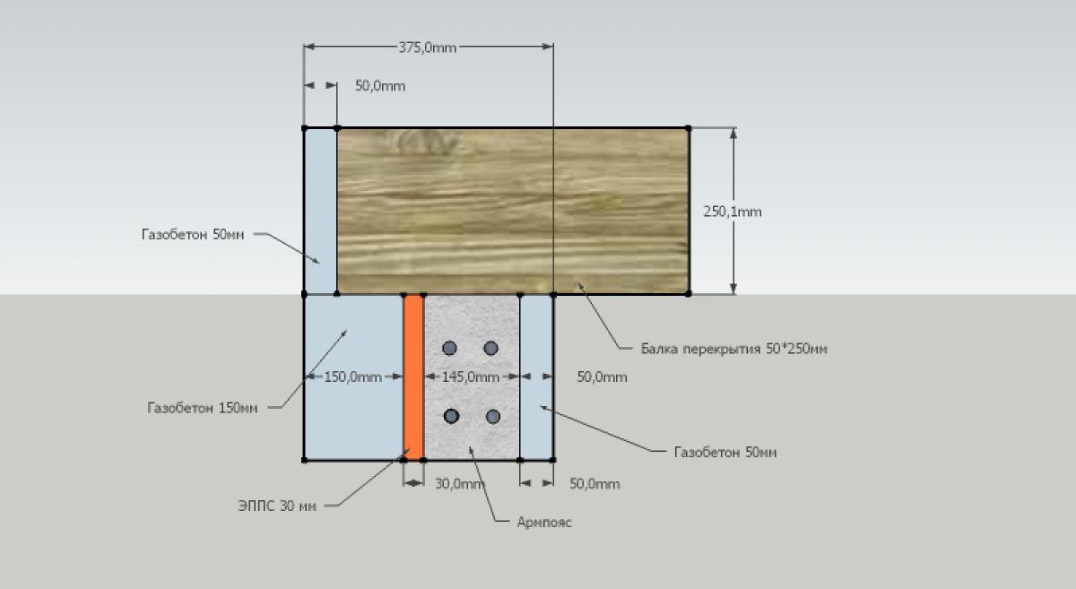 Армопояс на газобетоне - нужен ли он и как сделать из кирпича