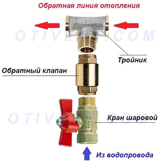 Перепускной клапан системы отопления - что это и как работает