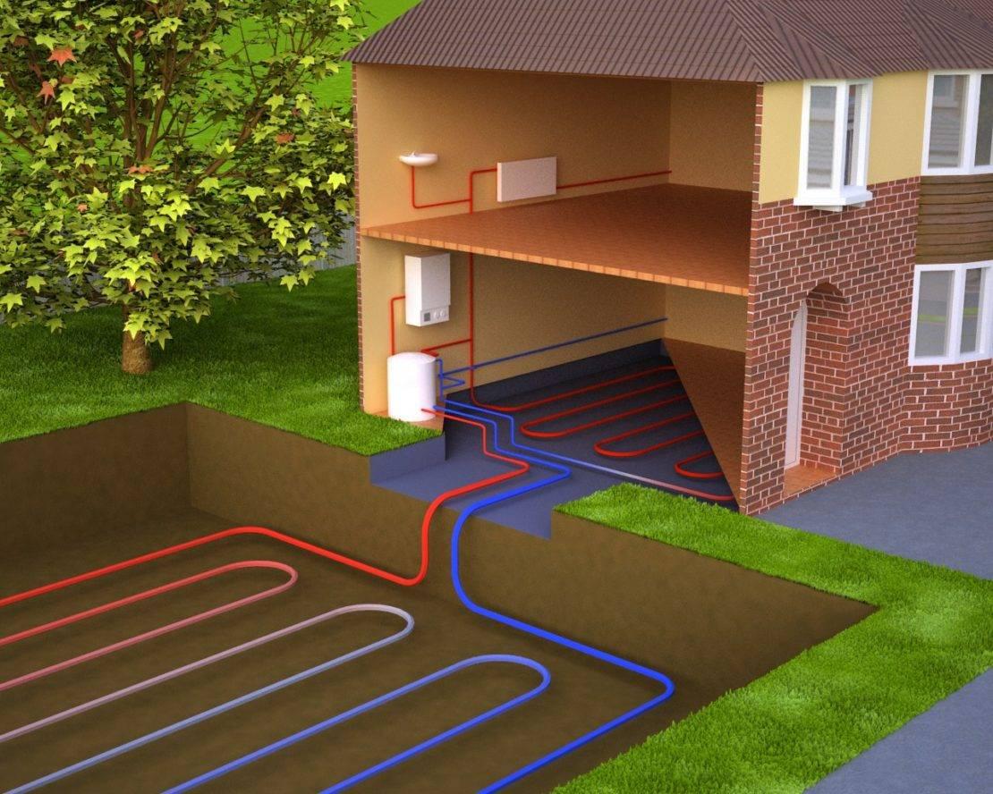 Отопление без газа альтернативное: в частном доме без электричества и источники энергии