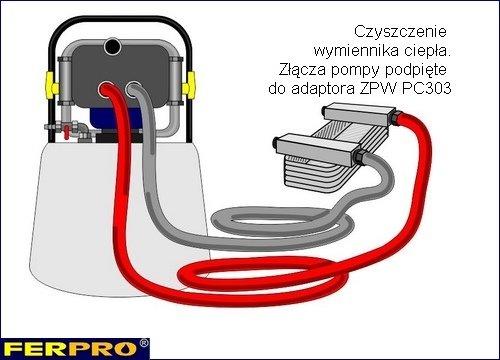 Самодельный бустер для промывки радиатора печки