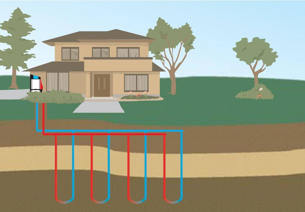 Геотермальное отопление дома теплом земли