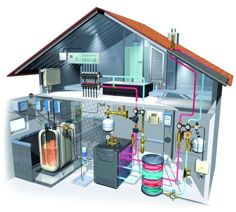 Автономное отопление частного дома: что это означает и как сделать своими руками