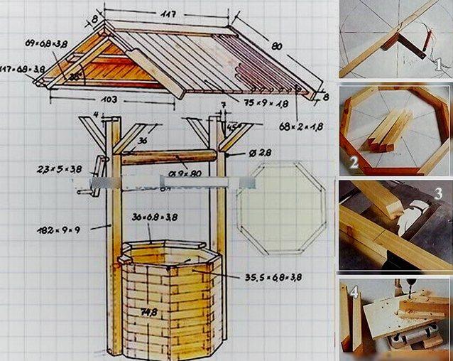 Как сделать колодец своими руками: 110 фото строительства реального и декоративного колодца