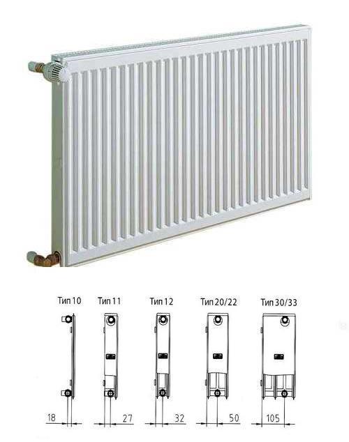 Радиаторы керми — отопительные приборы немецкого качества