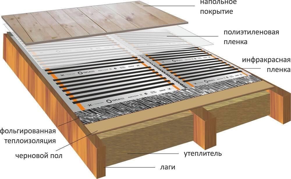 Как сделать тёплый пол на деревянном основании своими руками