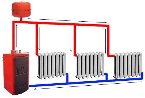 Схемы устройства парового отопления + пример расчета паровой системы