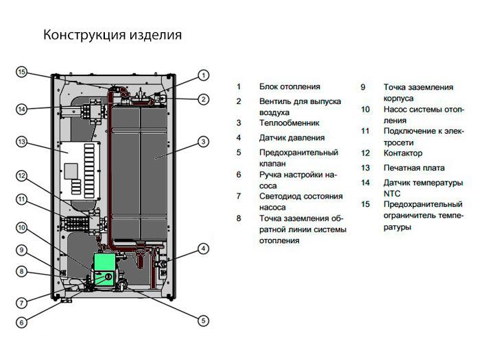 Электрический котел протерм скат 9 квт — инструкция по подключению