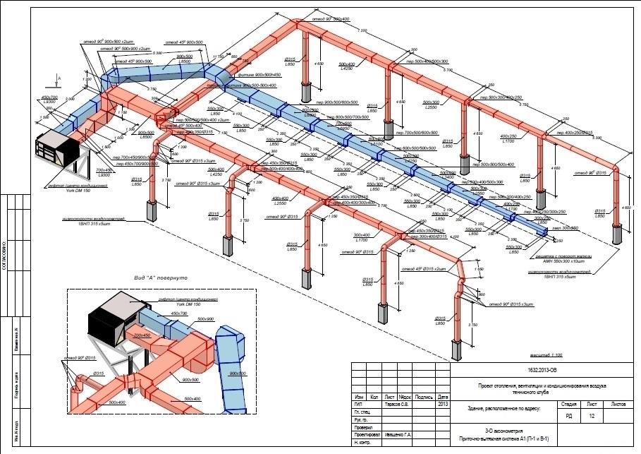 Нормы воздухообмена на человека в помещениях различного назначения